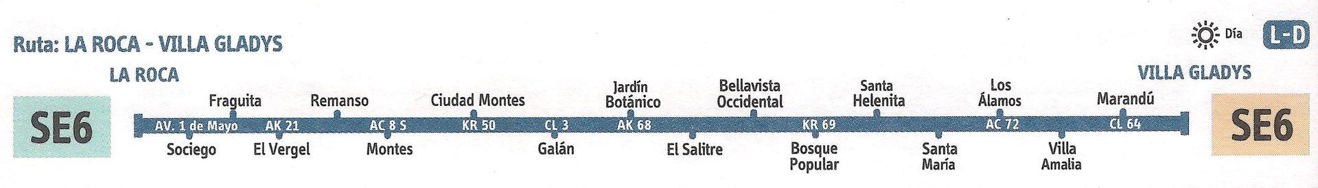 Ruta SITP: SE6 Villa Gladys ↔ La Roca [Urbana] 1