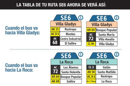 Ruta SITP: SE6 Villa Gladys ↔ La Roca [Urbana] 3