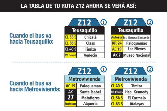 Ruta SITP: Z12 Metrovivienda ↔ Teusaquillo [Urbana] 3