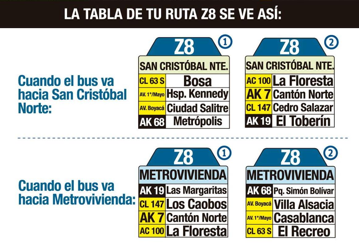 Ruta SITP: Z8 Metrovivienda ↔ Toberín [Urbana] 4