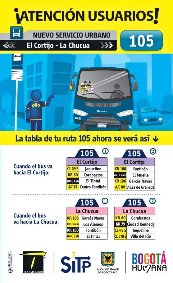 Ruta 105 La Chucua - El Cortijo (no anunciada oficialmente)