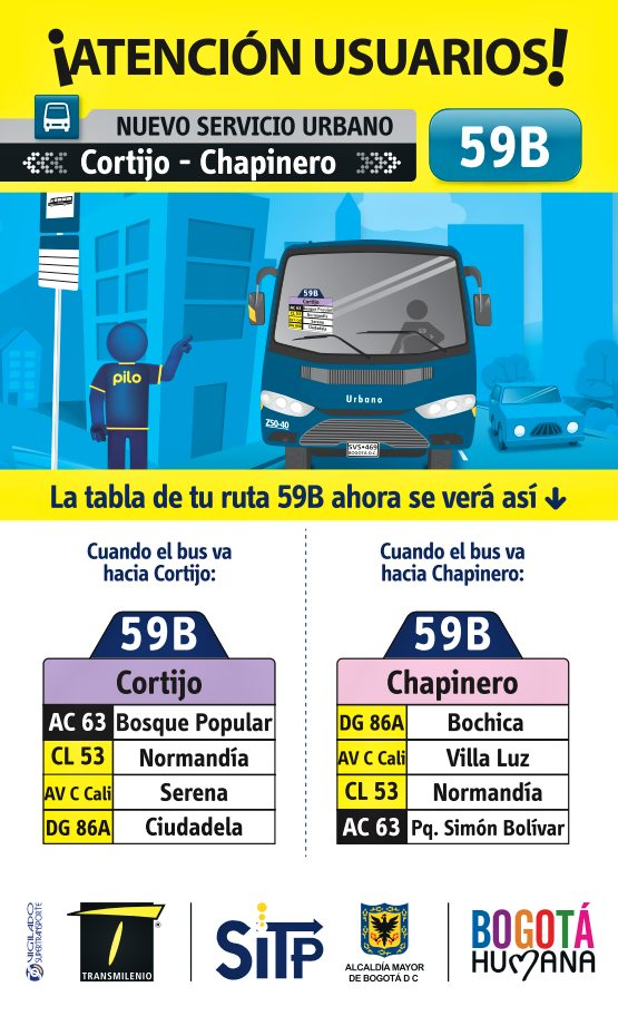 Nueva ruta NO anunciada - 59B