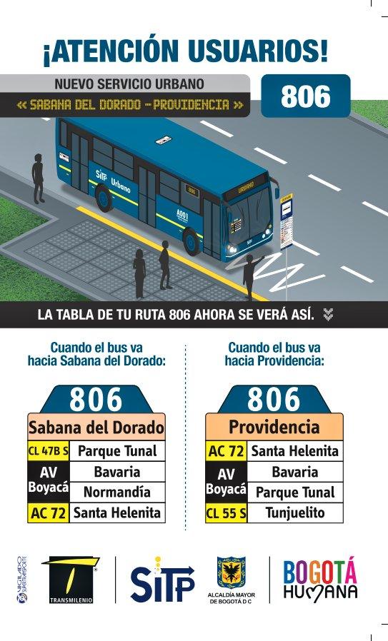 806 Villa Alsacia - Providencia Alta: ruta urbana nueva (no anunciada oficialmente)
