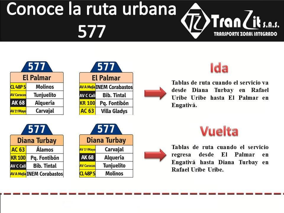 ruta_577_sitp_urbano - SITP