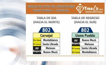 Mapa y Paraderos de la ruta 802 (Oficial) 1