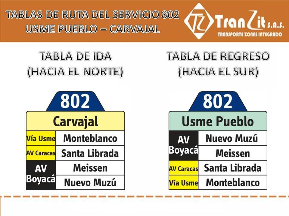 Rutero SITP - urbano 802