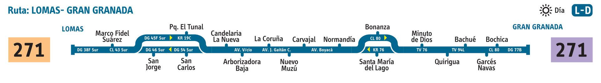 Ruta SITP: 271 Lomas ↔ Gran Granada [Urbana]