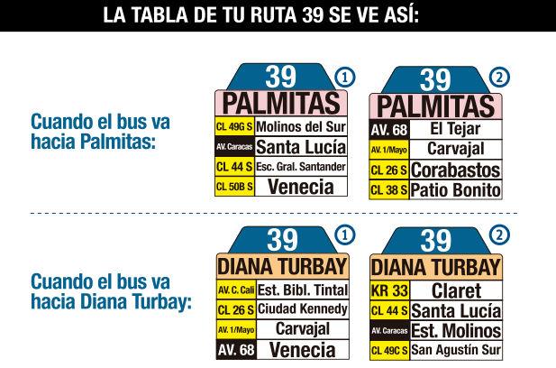 39_tablas_urbana_sitp