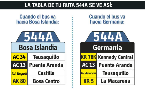 Ruta SITP: 544A Bosa, Islandia ↔ Germania [Urbana] 1