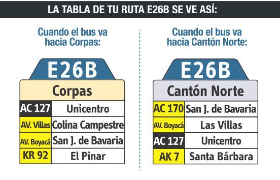 Ruta SITP: E26B Corpas ↔ Cantón Norte/Cota [Urbana] 2