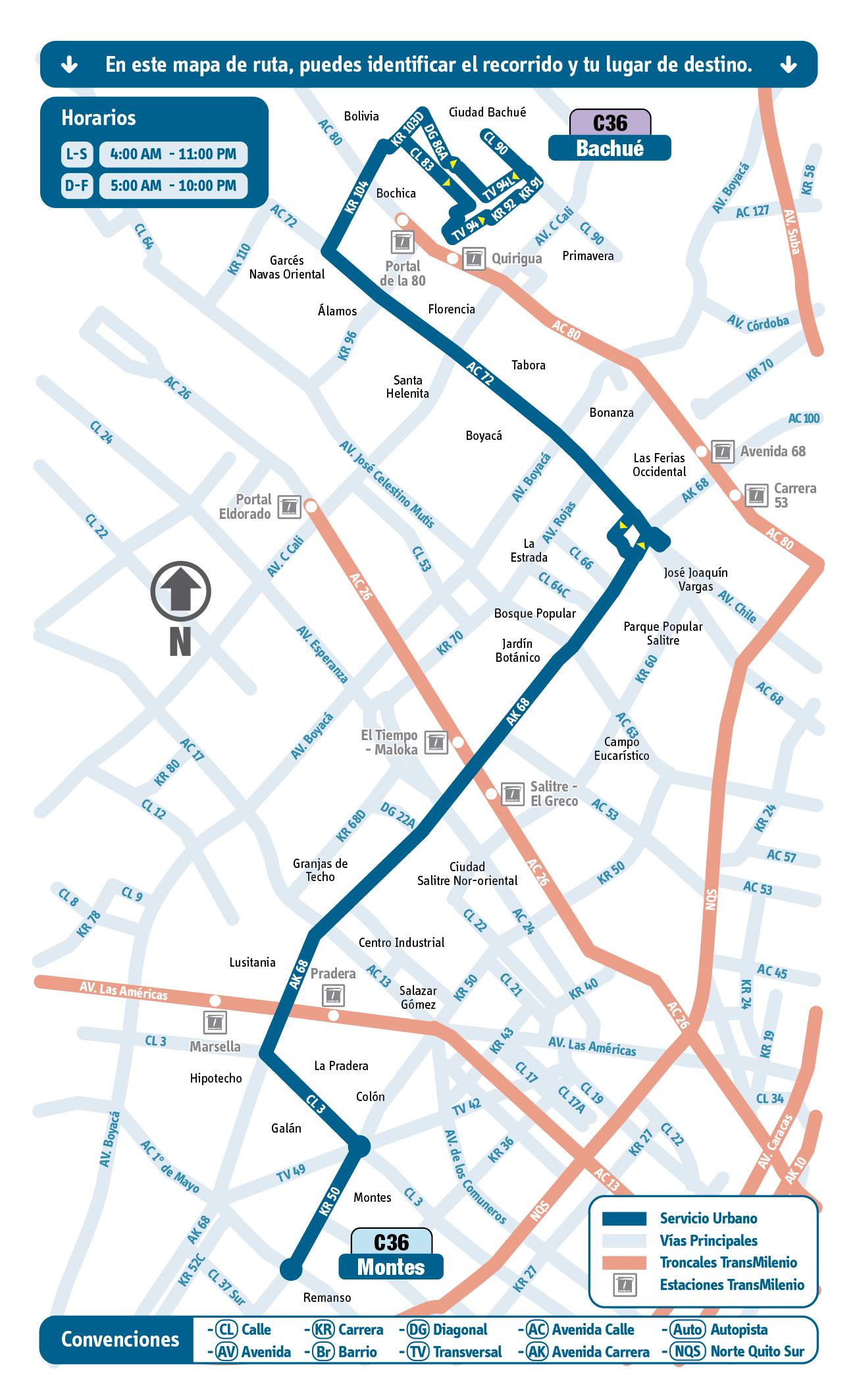 Mapa Esquemático Ruta C36