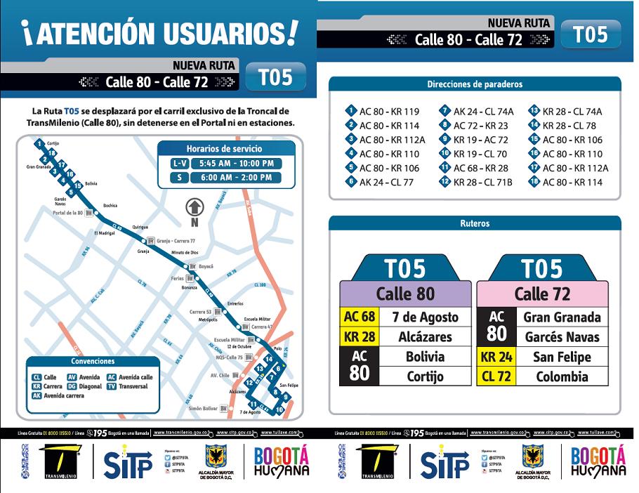Mapa esquema de ruta T05 - Portal 80 - Calle 72