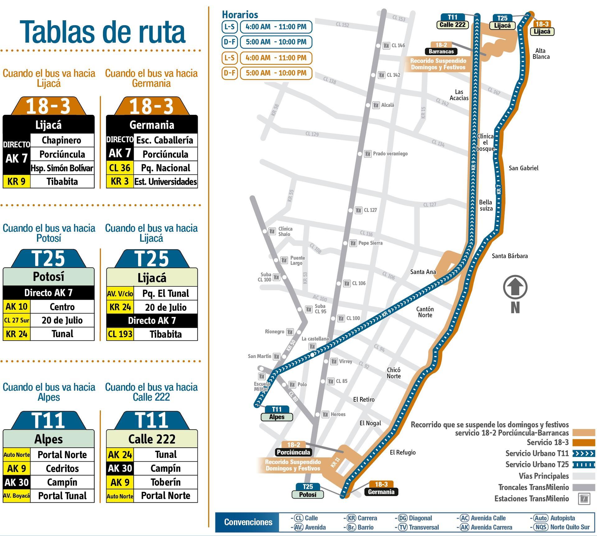 Ruta SITP: 18-2 Barrancas [Complementaria] 4
