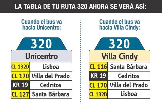 Ruta SITP: 320 Unicetro ↔ Villa Cindy [Urbana] 3