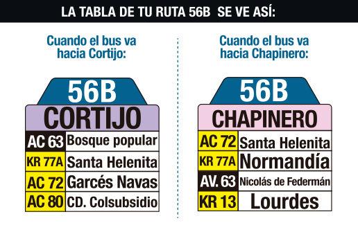 56b_tablas_urbana_sitp