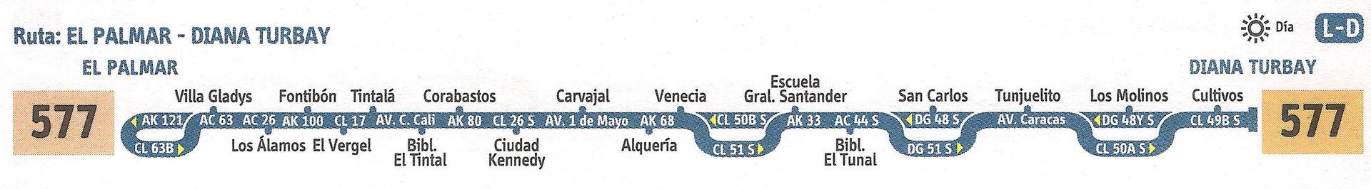 Ruta SITP: 577 El Palmar ↔ Diana Turbay [Urbana] 3