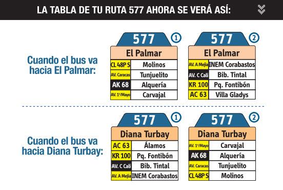 Ruta SITP: 577 El Palmar ↔ Diana Turbay [Urbana] 5