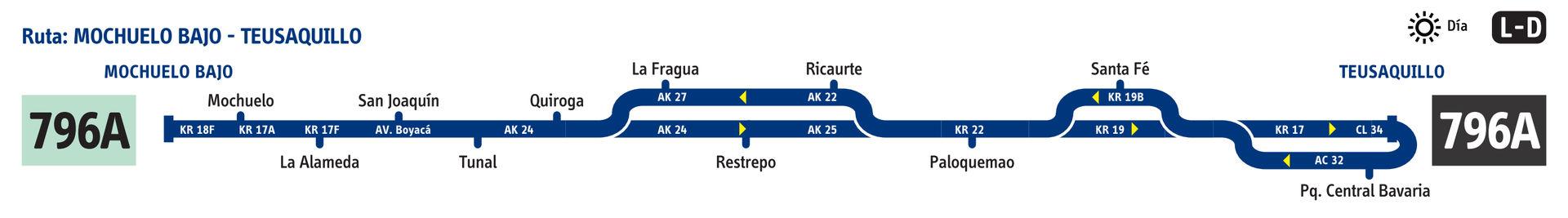 Ruta SITP: 796A Mochuelo Bajo ↔ Teusaquillo [Urbana] 1