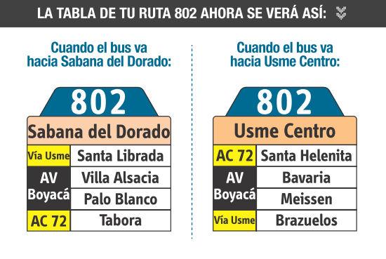 Ruta SITP: 802 Usme Pueblo ↔ Sabana del Dorado (Recortada hasta Carvajal) [Urbana] 3