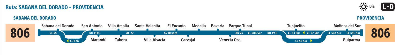 Ruta SITP: 806 Providencia Alta ↔ Sabana del Dorado (Recortada hasta Villa Alsacia) [Urbana] 1