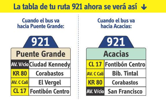 Ruta SITP: 921 Las Acacias ↔ Puente Grande [Urbana] 5