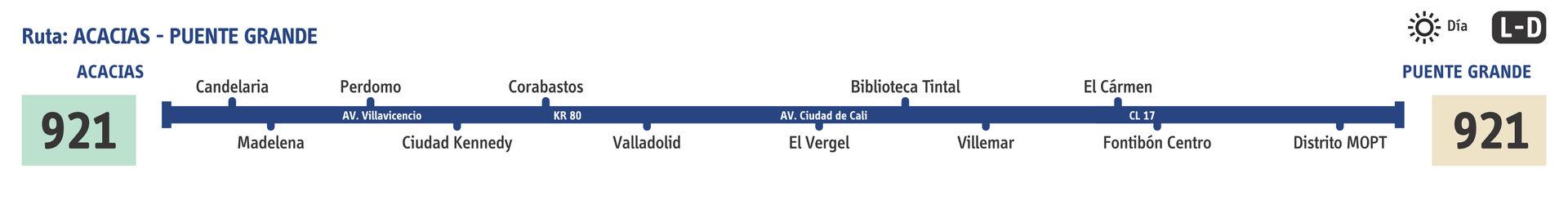 Ruta SITP: 921 Las Acacias ↔ Puente Grande [Urbana] 3