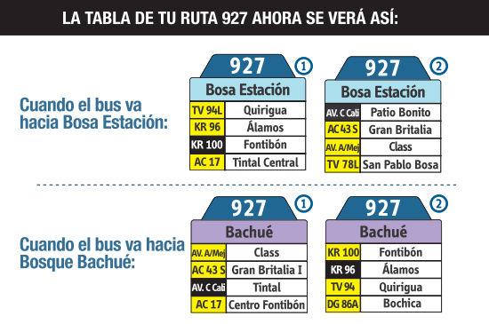 Ruta SITP: 927 Bachué ↔ Bosa, San Pablo [Urbana] 3