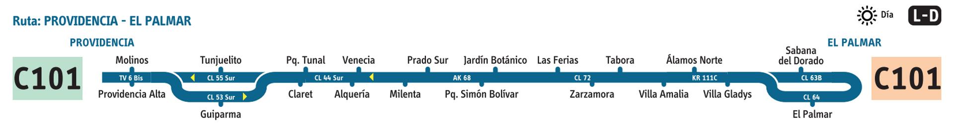 Ruta SITP: C101 Providencia Alta ↔ El Palmar [Urbana] 1