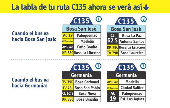 Ruta SITP: C135 Bosá, San José ↔ Germania [Urbana] 3