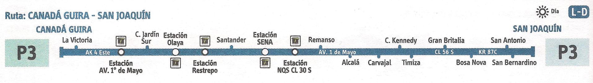 Ruta SITP: P3 Canada Güira ↔ San Bernardino Potreritos (San Joaquín) [Urbana] 1