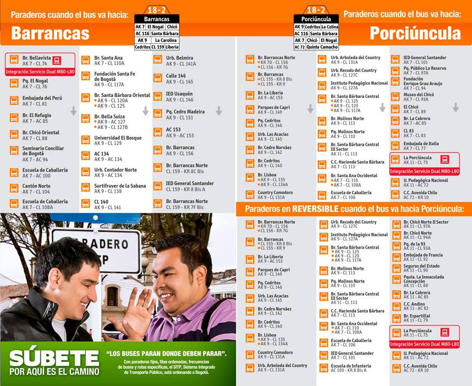 Paraderos Ruta Complementaria 18-2 Barrancas / Porciúncula