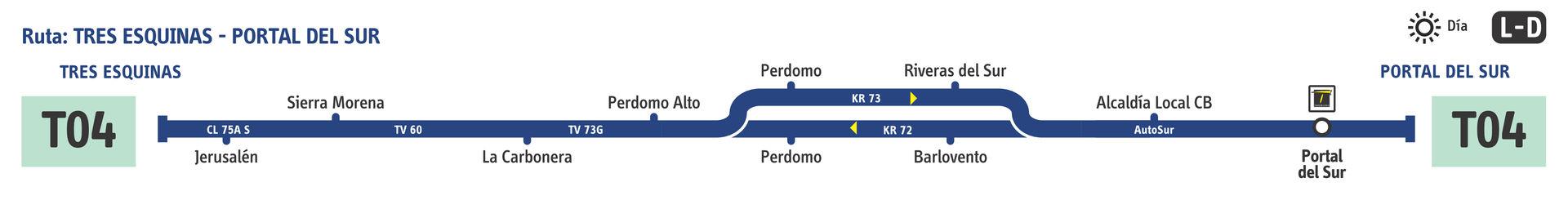 Ruta SITP: T04 Tres Esquinas ↔ Portal del Sur [Urbana - Temporal] 1