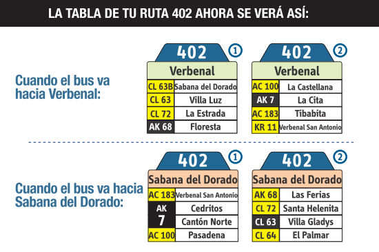 Ruta SITP: 402 Verbenal ↔ Sabana del Dorado [Urbana] 5