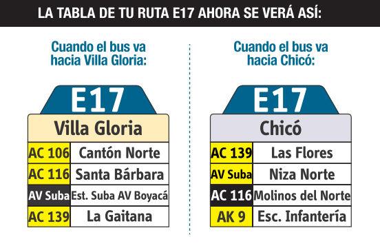 Ruta SITP: E17 Villa Gloria ↔ Chicó [Urbana] 3