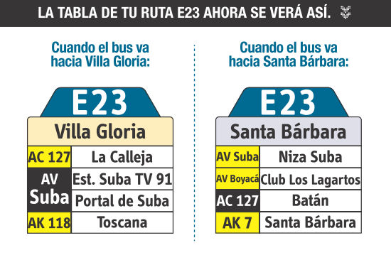 Ruta SITP: E23 Villa Gloria ↔ Santa Bárbara [Urbana] 3