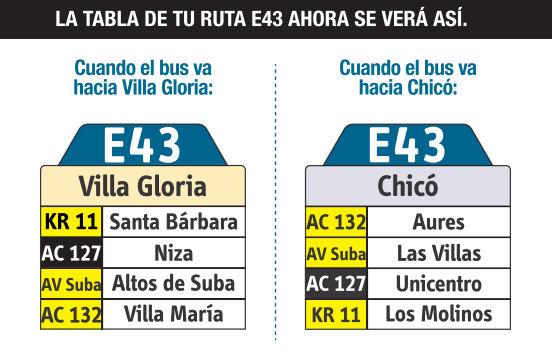 Ruta SITP: E43 Villa Gloria ↔ Chicó [Urbana] 5