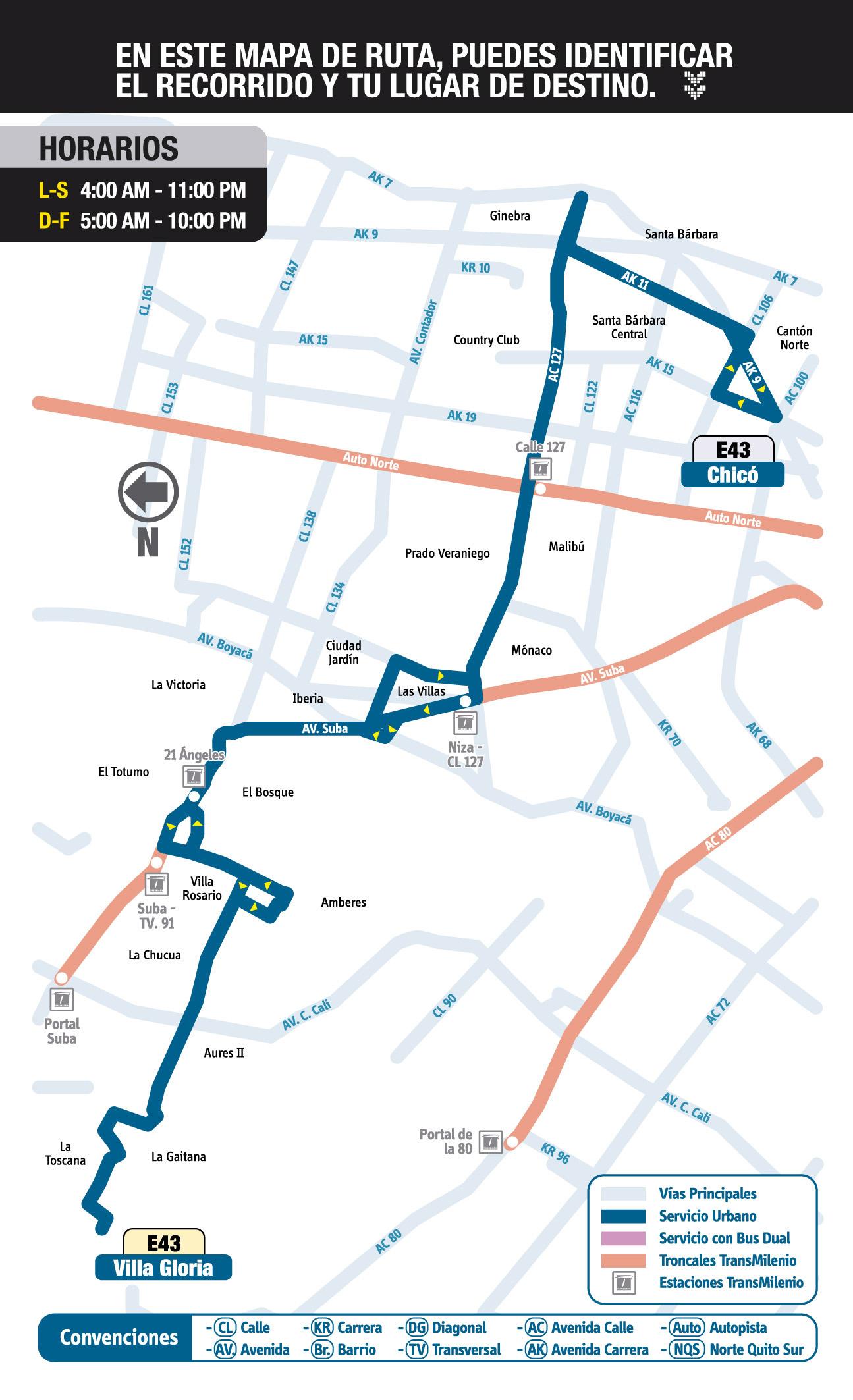 Mapa esquemático ruta urbana E43