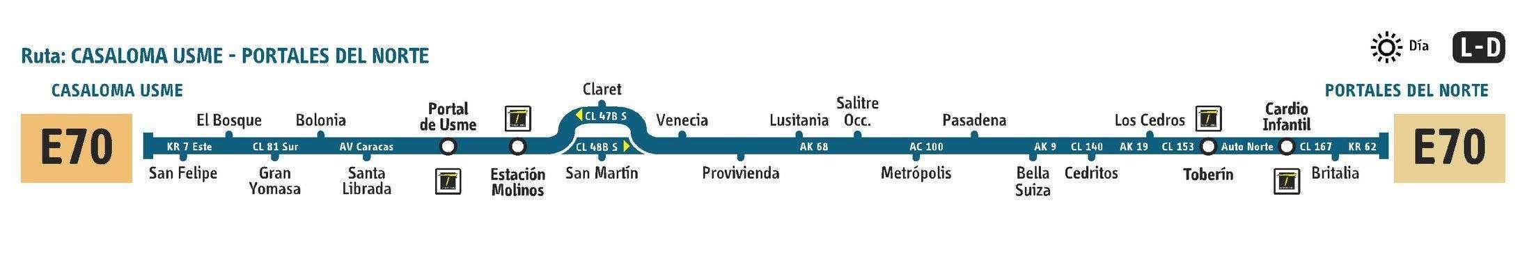 Ruta E70 Casaloma Usme - Portales del Norte