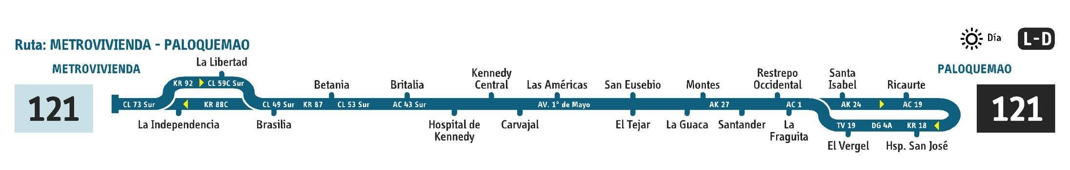 Mapa 121 urbano Metrovivienda - Paloquemao