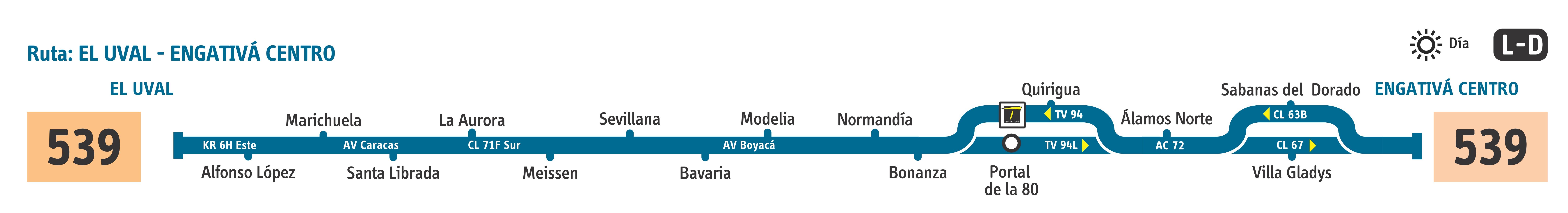 Diagrama ruta urbana 539 El Uval - Engativá Centro