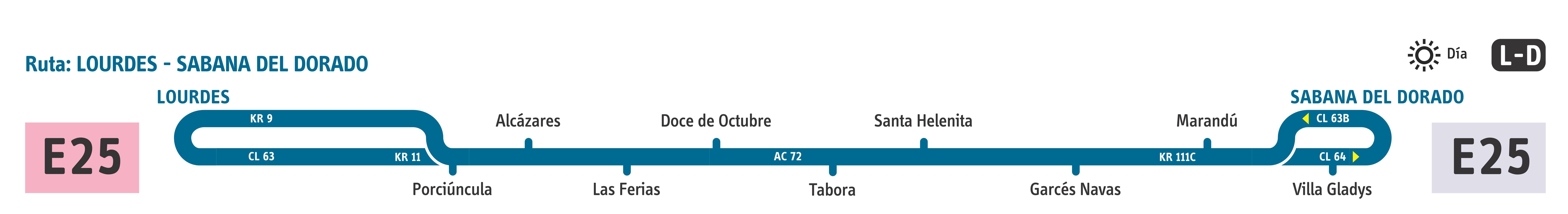 Diagrama ruta urbana Lourdes - Sabana del Dorado