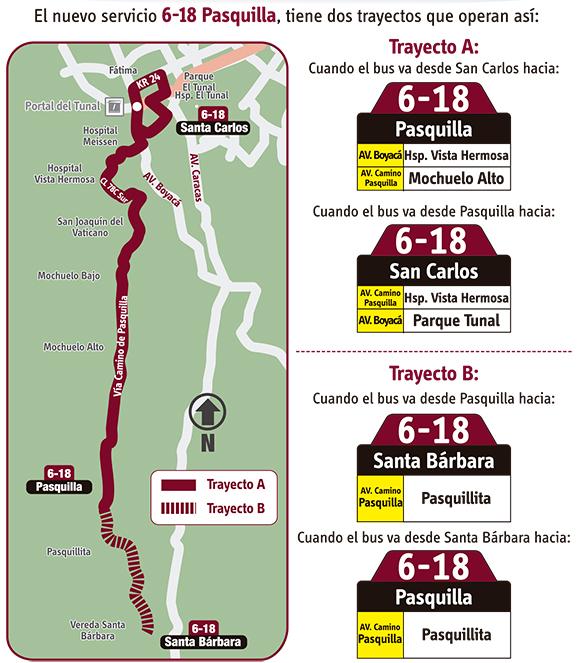 Mapa esquema ruta ESPECIAL 6-18 Pasquilla