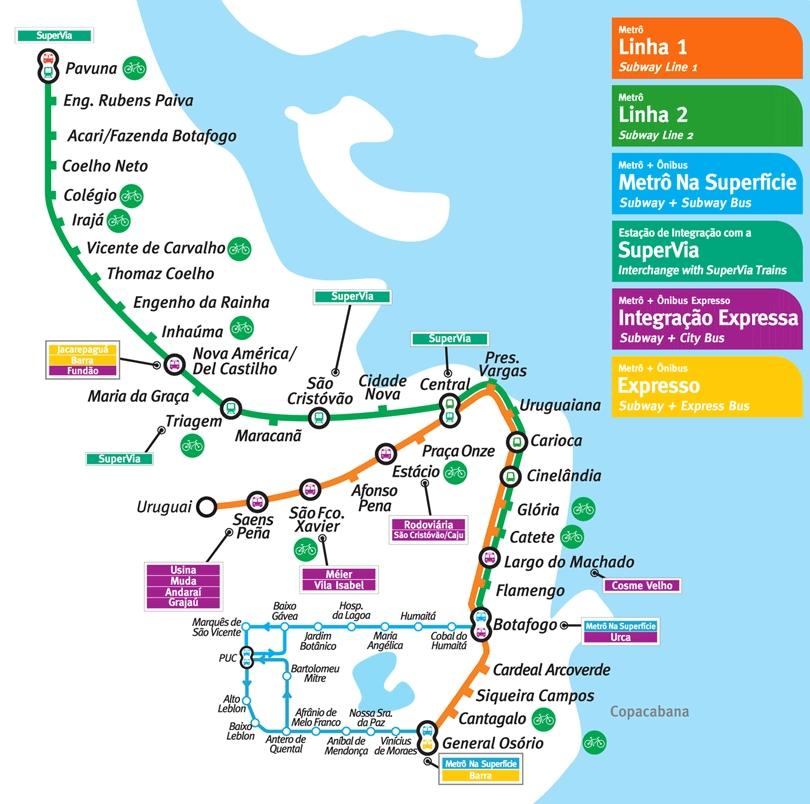 Mapa General del Metro de Río de Janeiro (Brasil)