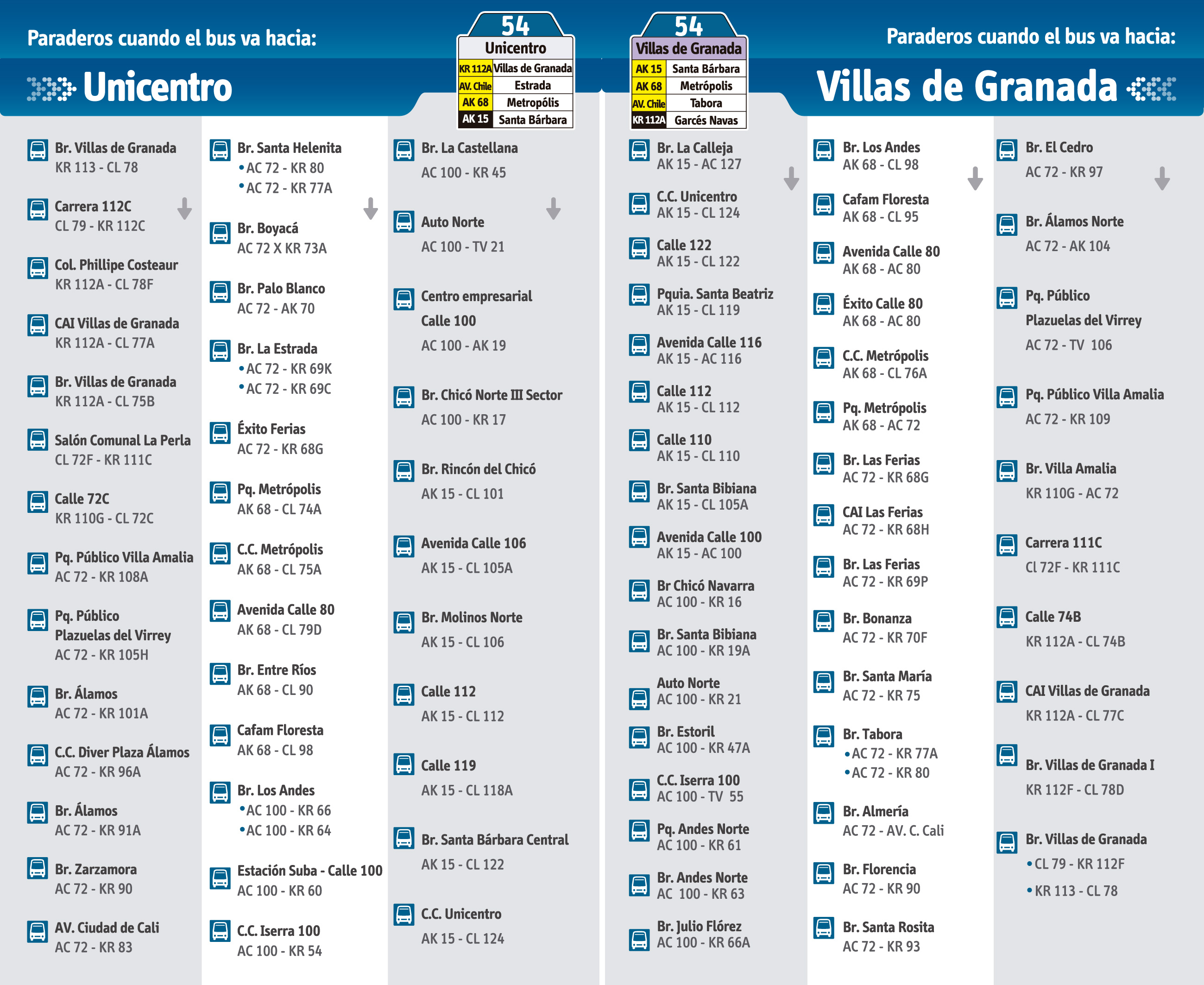 Anuncian oficialmente la ruta 54 unicentro villas de for Villas de granada