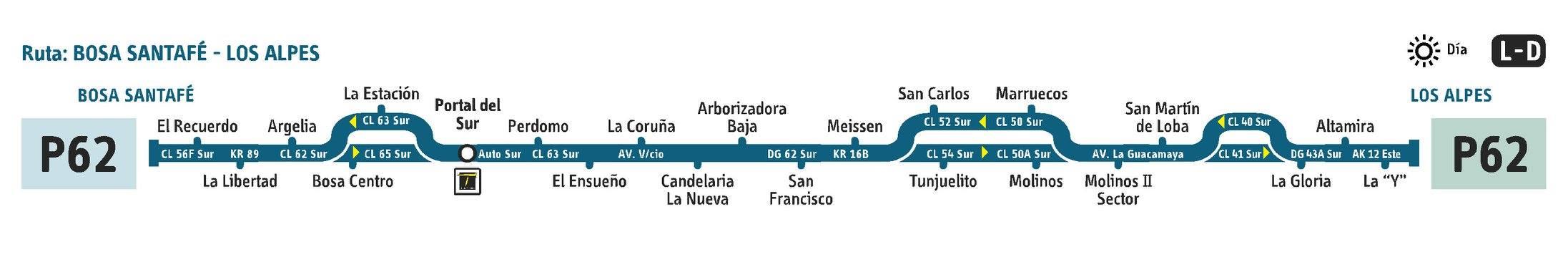 Esquema del recorrido ruta urbana P62 completo que iniciará en algunas semanas