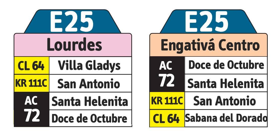 Tablas de ruta de la E25