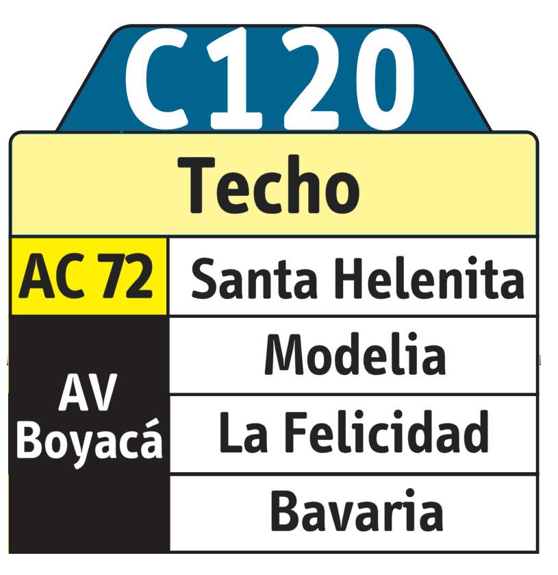 Tabla de la C120 hacia Techo