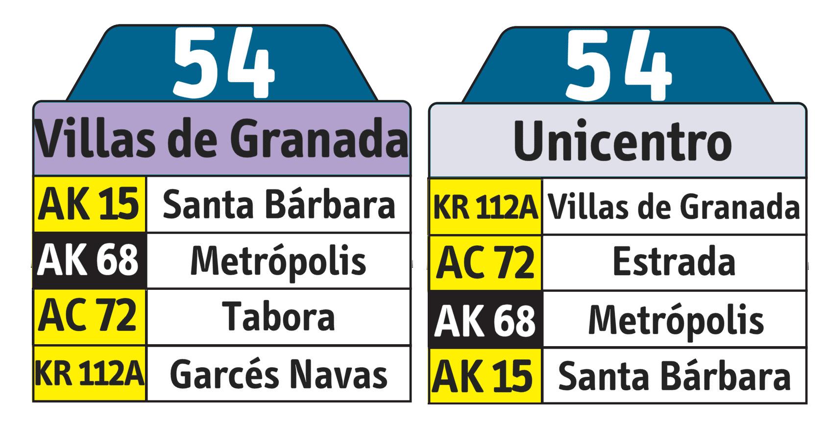 Tablas de la ruta urbana 54