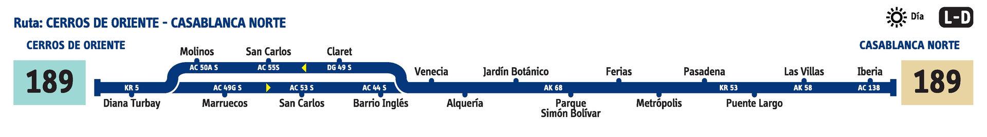 Ruta 189: Casablanca Norte ↔ Cerros de Oriente 7
