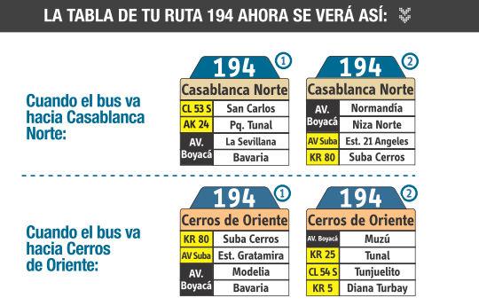 Ruta SITP: 194 Casa Blanca Norte ↔ Cerros Oriente [Urbana] 6
